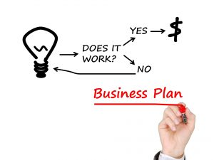 DIBUJO ESQUEMA BUSINESS PLAN